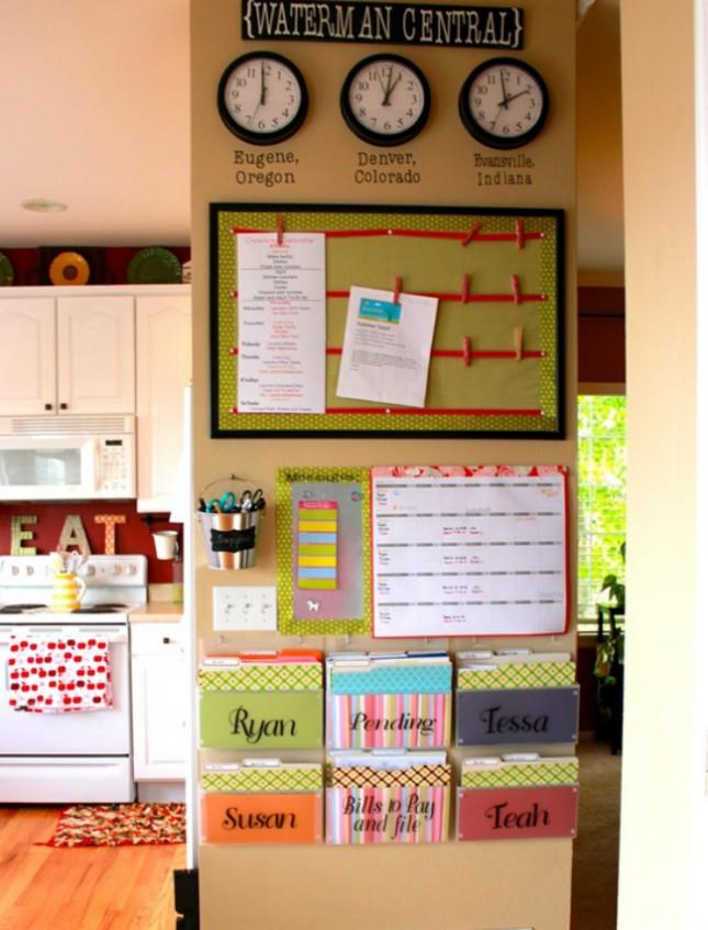 notas de la cocina